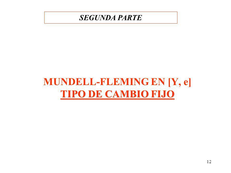 MUNDELL-FLEMING EN [Y, e] TIPO DE CAMBIO FIJO